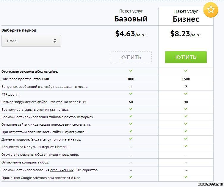 Как оплатить платные пакеты (услуги) Ucoz из Украины?